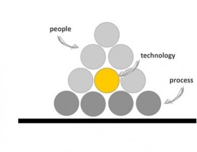 pyramid_graph2